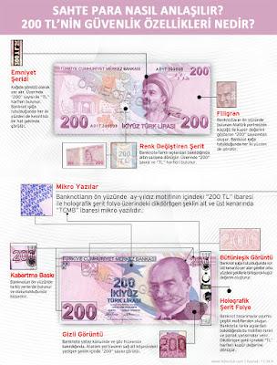 Sahteciliğe karşı 200 TL paranın güvenlik özellikleri