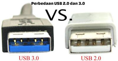apa perbedaan usb 2.0 dan 3.0