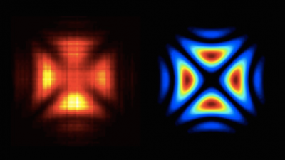Aconsegueixen la primera imatge d'una partícula de llum