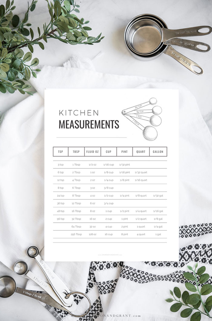 Kitchen Conversions Chart for Successful Baking Free Printables