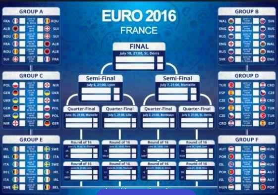 Jadwal bola euro 2016 lengkap seputar bola jadwal bola euro 2016 lengkap stopboris Choice Image