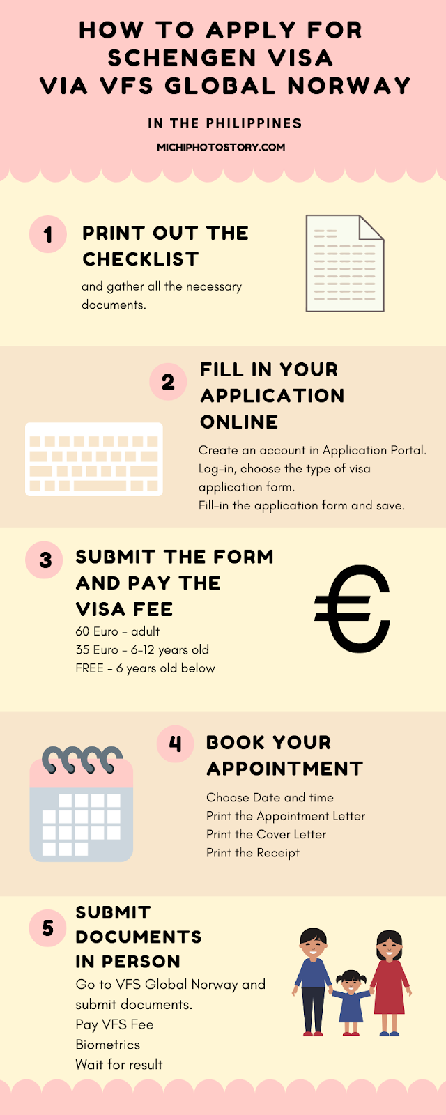 Michi Photostory: How to Apply for Schengen Visa for your