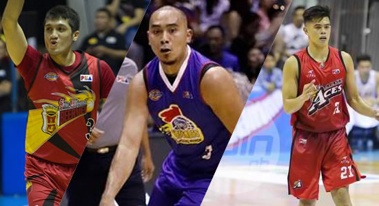 LIST of PBA Players from Manila as of 2019 PBA Philippine Cup