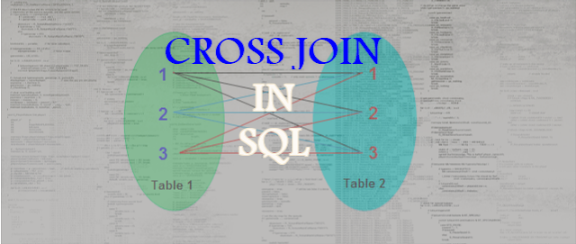 CROSS JOIN In SQL