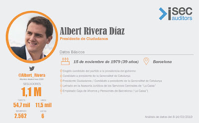 https://www.isecauditors.com/downloads/infografias_2019/albert-rivera.png