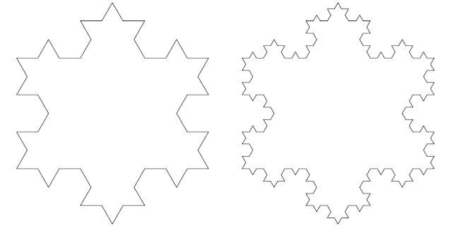 自然界はシンプルな法則で成り立っている?フラクタルとは?【o】 シェルピンスキーの三角形やコッホの雪片
