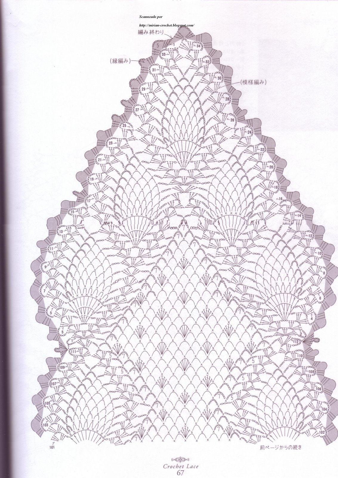 Crochet Doily Table Runner Patterns Oval Diagram Pinterest