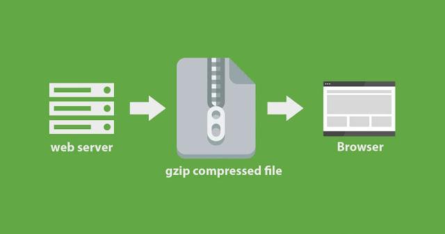 Mengaktifkan Gzip Compression pada website anda