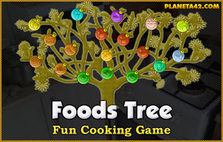 Food Types Tree