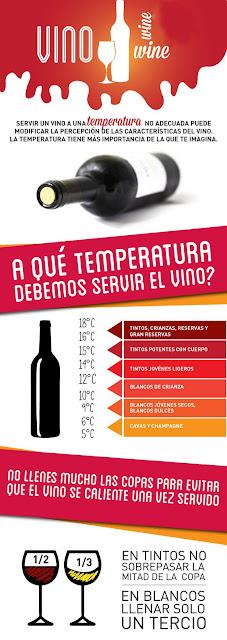 A qué temperatura debemos servir el vino?