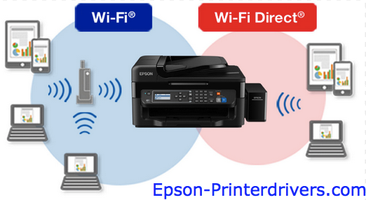 Epson Wireless Print With Epson Connect