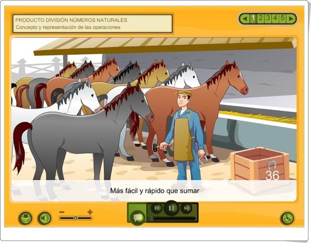PRODUCTO Y DIVISIÓN DE NÚMEROS NATURALES (Aplicación Interactiva de Matemáticas de Primaria)