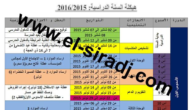 هيكلة السنة الدراسية 2015/2016