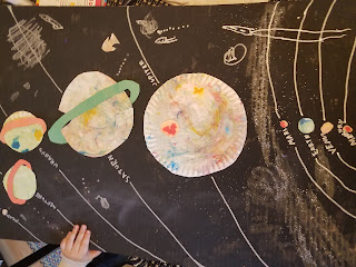 paper plate solar system project