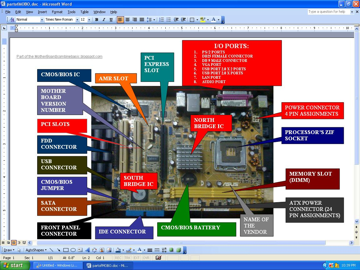 Basic Parts Of A Motherboard: CombineBasic: PARTS AND FUNCTIONS OF THE MOTHERBOARD