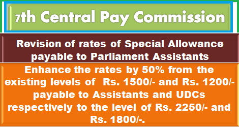 7th-cpc-revision-of-rates-of-special-allowance-to-parliament-assistants-paramnews