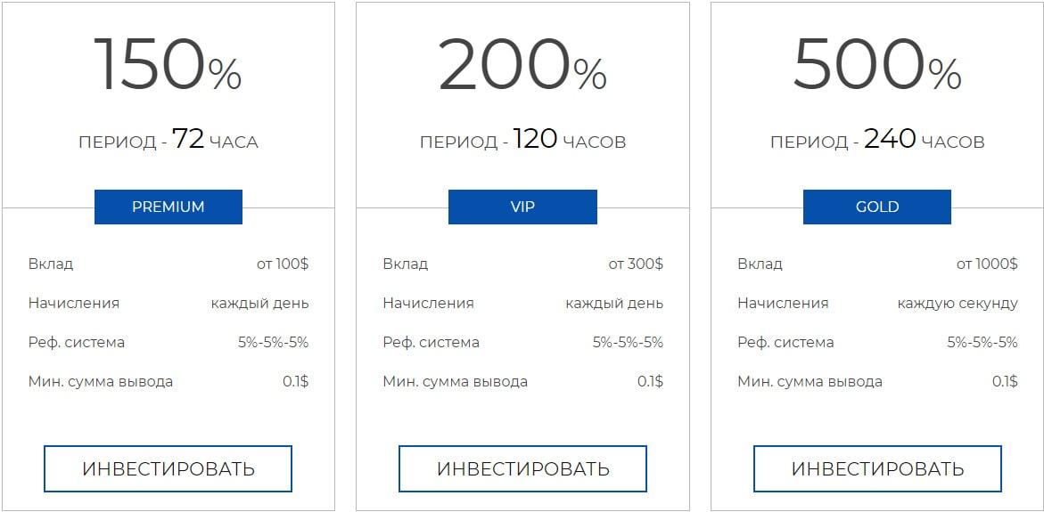 Инвестиционные планы VertexBit 2