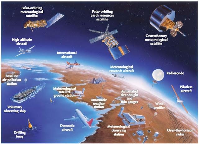 Skema Monitorong Iklim - WMO/TD No.1185