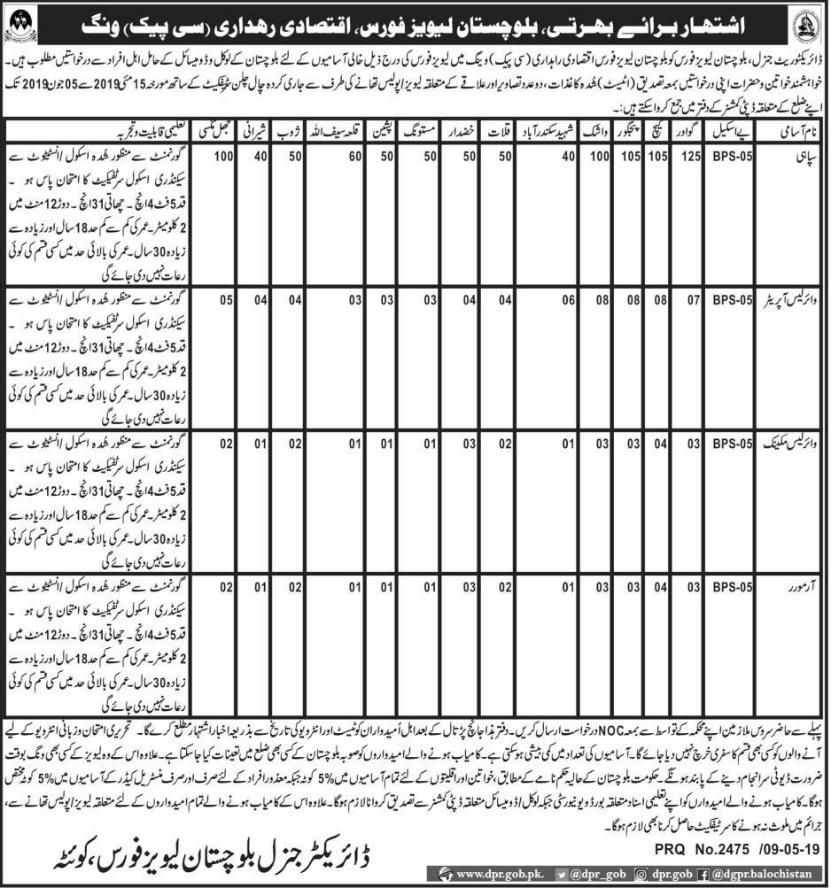Advertisement for Levies Force Balochistan Jobs