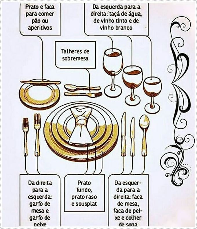 Como arrumar a mesa corretamente – disposição dos talheres e outras peças