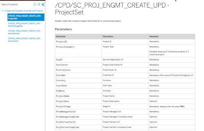 S/4HANA Cloud Integration, SAP HANA Tutorial and Material, SAP HANA Certifications, SAP HANA Guides, SAP HANA Learning