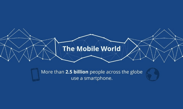 The Mobile World