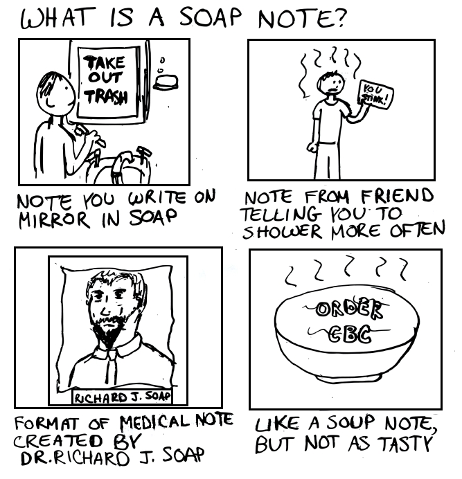 A Cartoon Guide To Becoming A Doctor: Soap Note