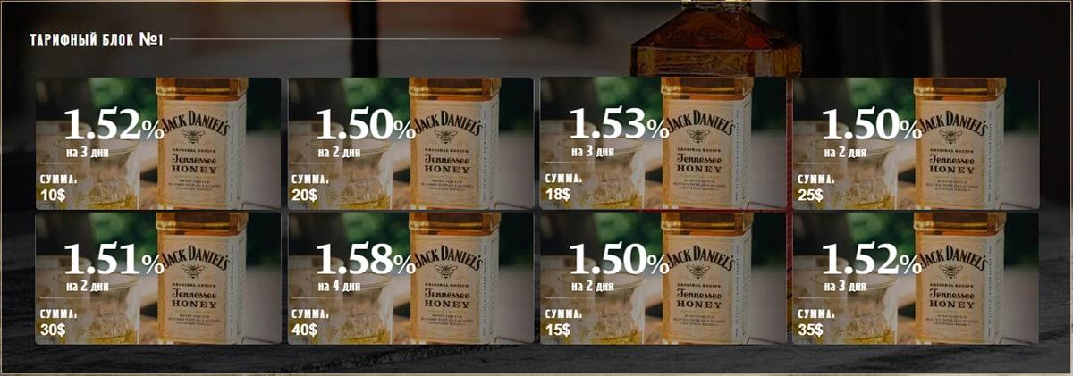 Инвестиционные планы JackDeniels