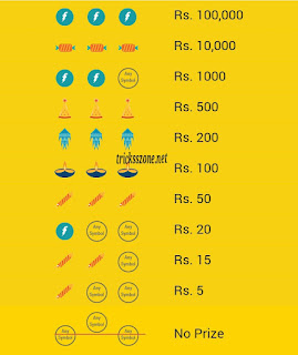 Freecharge spin N win offer: Get freecharge cash upto ₹ 100000 by spinning at FreeCharge