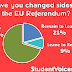 21% Have Switched from Remain to Leave
