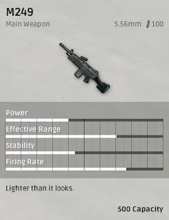 M249 в Playerunknown's Battlegrounds