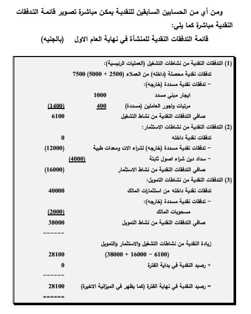 قائمة التدفقات النقدية بطريقة الحسابات