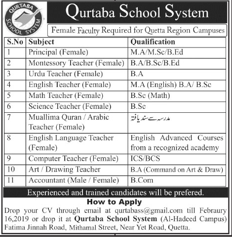 Qurtuba School System Jobs 2019 For Principal, Teachers & Others