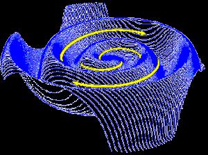 Magnetfeld der Sonne - Parker-Spirale