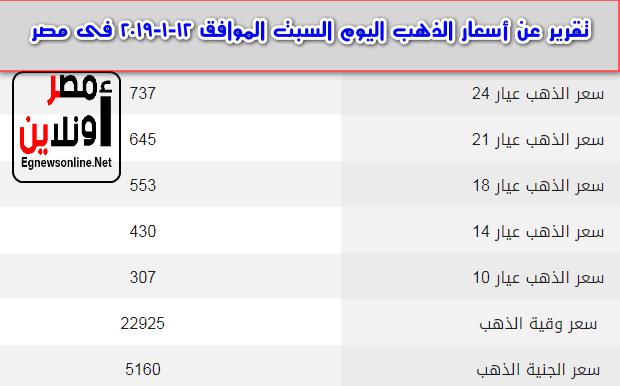 تقرير عن أسعار الذهب اليوم السبت الموافق 12-1-2019 فى مصر