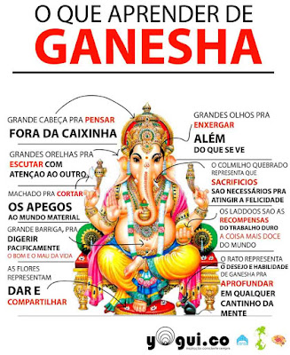 o que significa Ganesha