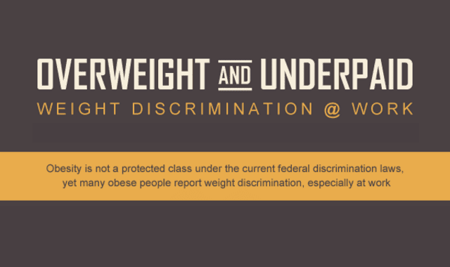 Overweight and Underpaid: Weight Discrimination at Work