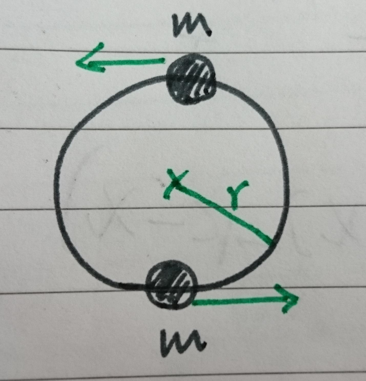所以說那個公式呢: 高中物理: 功與動能 - 『力學能守恆』題型觀念整理