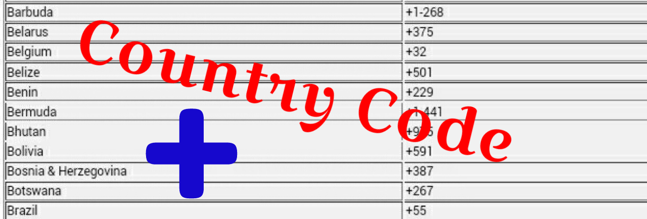 All Country Phone Code ~Scannerblog