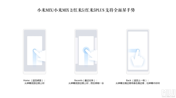 Fitur Smart Gesture akan tersedia pada MIUI 9 dalam waktu dekat
