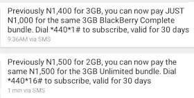 Airtel blackberry data