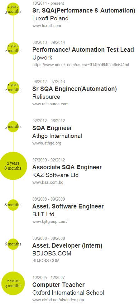 A Test Developer's blog: Skills