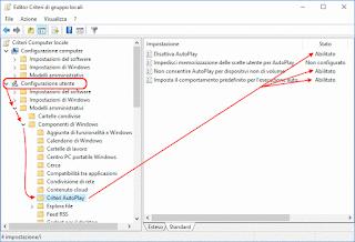 Criteri di gruppo locali - Disattiva AutoPlay Windows 10 - Livello utente