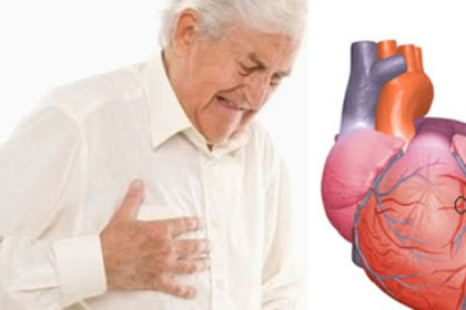Medications that must be avoided for heart patients