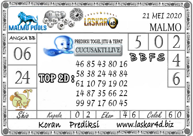 Prediksi Togel MALMO LASKAR4D 21 MEI 2020