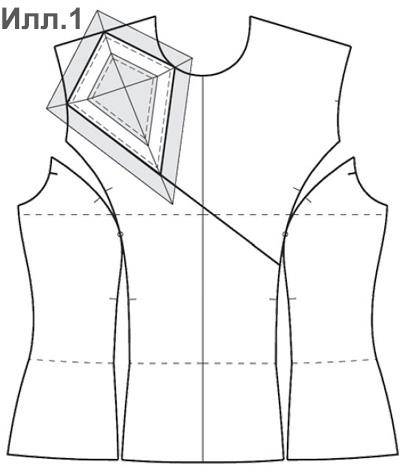 Инновационный крой в моделировании одежды