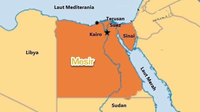 Negara Mesir