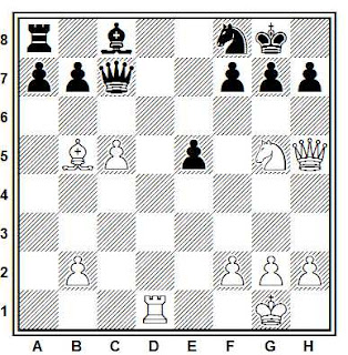 Posición de la partida Nikolaev - Zakis (URSS, 1940)