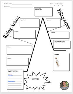 Plot diagrams are one great way to help students keep track of story elements but there's at least 4 more...  #teaching #middleschool #novelstudy