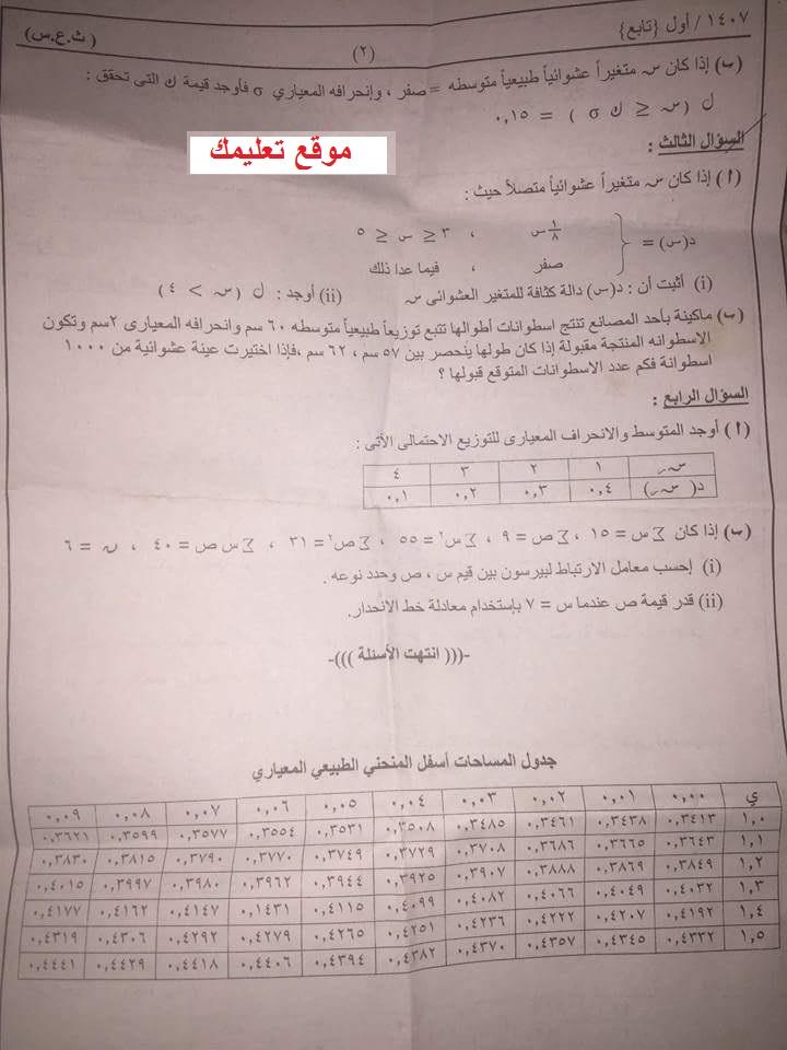 إمتحان إحصاء السودان 2018